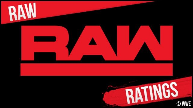 Wwe Monday Night Raw 1372 Rating In Den Usa Vom 09092019
